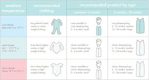 Baby Sleep Temperature Chart Dress Baby Appropriately For The Ambient Room Temperature In