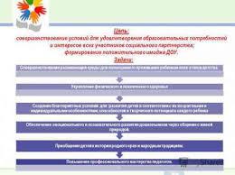 Имидж организации на рынке труда Итак предлагаем рекомендации по формированию благоприятного имиджа организации как работодателя Российский рынок труда за