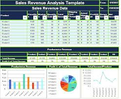 Product Comparison Template Excel X Product Comparison Matrix Template Excel Business Templates