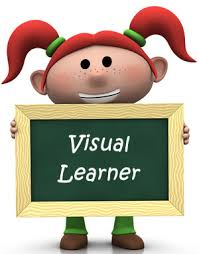 Visual Learning Strategies What Is My Learning Style