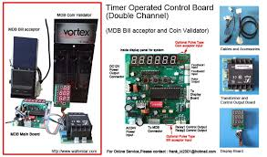 Design Of Vending Machine Controller Simple Control Board For Vending Machine Coin Bill And Cashless Payment Device