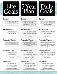 best year plan ideas year on year years 5 year plan