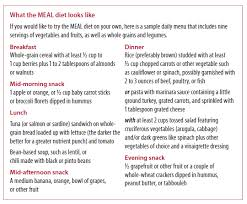 Diet Chart For Heart And Diabetic Patients Can Diet Help Fight Prostate Cancer Harvard Health