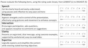 Assessment Example Visually Speaking » Assessment Tools