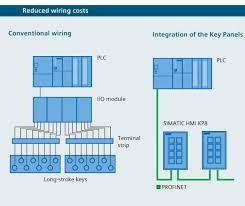 key panels operator devices siemens simplify wiring key panels