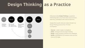 Design Thinking Cours Design Thinking Design Making Designbootcampasia Medium