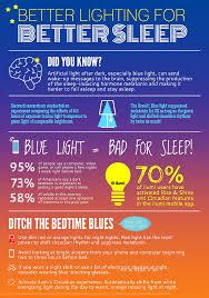 Blue Light Effect On Brain How Better Lighting Helps You Sleep Ilumi Ilumi