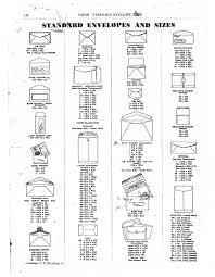 Size Of Envelopes Standard Envelopes And Sizes Raghaus Studios Custom