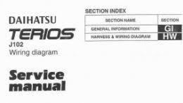 daihatsu wiring diagram pdf daihatsu image wiring daihatsu archives car service repair manuals and wiring on daihatsu wiring diagram pdf