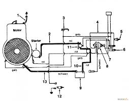 mtd wiring diagram mtd image wiring diagram wire diagram for mtd lawn mower jodebal com on mtd wiring diagram