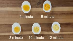 Boiling Eggs Chart How To Boil Eggs