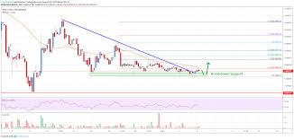 Stellar Lumen Xlm Price Could Recover If It Holds 0 080