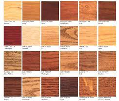 kinds of wood for furniture. Types Of Hardwood For Furniture Best Scheme Oak Wood Color Within Ideas 1 Kinds