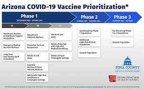 During the approval phase, no serious side effects occurred with the bnt162b2 vaccine developed by companies biontech of germany and pfizer of. When Can I Register For A Covid 19 Vaccine