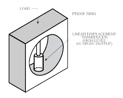 what is a lvdt introduction and types of linear transducers measuring load a position sensor