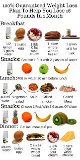 Daiting Chart Healthy Diet Chart Hindi Hunger How To Eat Nutritiously And