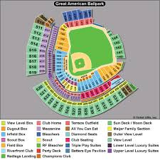 Reds Seating View Related Keywords Suggestions Reds