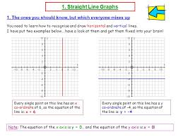 straight line graphs 1 the ones you should know but which everyone