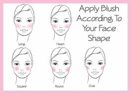 face shape how to apply blush based on your face shape