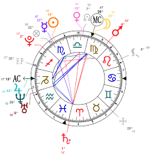 Astrology And Natal Chart Of Lorde Born On 1996 11 07