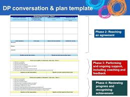Employee Self Assessment Template Samples Evaluation Example ...