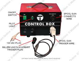 trafimet spool gun spool guns online diagram of trafimet control box click for larger version