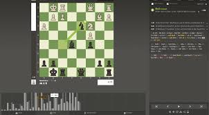 Chess Moves Chart