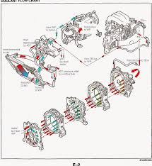 mazda rx engine diagram diy wiring diagrams mazda rx7 wiring diagram nodasystech com