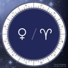 Aries Birth Chart Analysis Venus In Aries Meaning Natal Birth Chart Venus Astrology