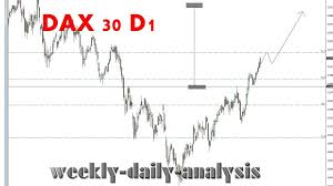 Ger30 Live Chart Dax 30 Ger 30 Forecast And Analysis 29th_03th May 2019