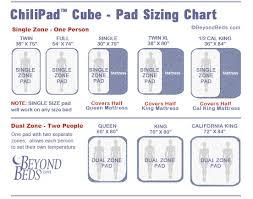 Sizing Chart Chilipad Cooling Mattress Pad