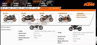 2018 ktm rc 250. perfect ktm the ktm rc 200 and 390 coming soon  launch date in india and 2018 ktm rc 250
