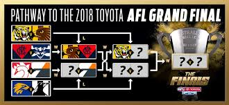 Afl Tipping Chart 2018 Printable Toyota Afl Finals Series Afl Com Au