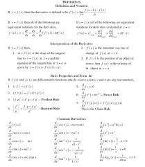 Gre Formula Mathematics Derivatives Edugorilla Study Material