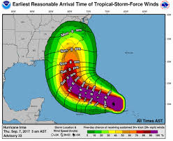 Hurricane Irmas Path Four Scientific Charts That Show It