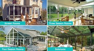 choose the best sunroom for you types