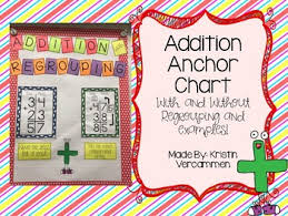 Addition Anchor Chart With And Without Regrouping
