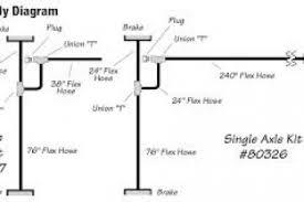 cargo mate trailer wiring diagram the best wiring diagram 2017 4-Way Trailer Wiring Diagram wiring diagram tandem axle trailer brakes