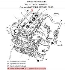 2009 chevy traverse engine cylinder diagram wiring diagram and diagrams wiring camshaft position sensor location 2010 2009 chevy traverse starter 2010 chevy traverse engine diagram