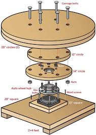 lazy susan bearing mechanism. .stl file / 3d model: heavy duty lazy susan for full body scanning (legacy design) bearing mechanism