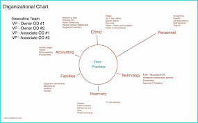 Apa Format For Powerpoint Example Natural Apa Chart Format Luxury