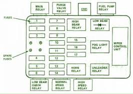 fuse box diagram 2011 bmw 528i tractor repair wiring diagram bmw 745i cooling fan relay location likewise wiring diagram for 2000 lincoln town car moreover bmw