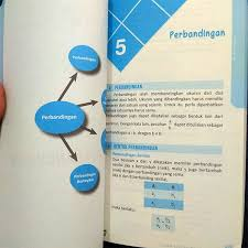 Check spelling or type a new query. Buku Materi Soal Smp Pocket Shortcut Matematika Smp 7 8 9 Shopee Indonesia