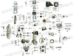 atv wiring diagram atv wiring diagrams gy6 150cc engine parts 157qmj atv wiring diagram gy6 150cc engine parts 157qmj