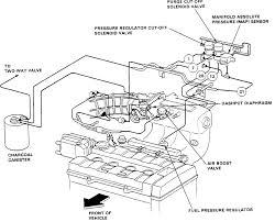 vacuum diagram 984 firebird data wiring diagram blog acura vacuum diagram wiring diagram site vacuum pump wiring diagram 90 91 integra b18a1 vacuum diagram