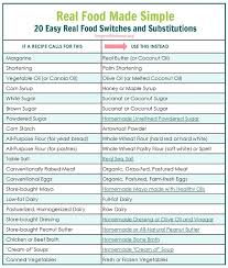 20 Easy Real Food Switches And Substitutions With Free