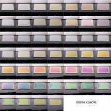 Iodine Color Chart