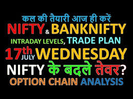 Banknifty Intraday Chart Bank Nifty Nifty Tomorrow 14th August 2019 Daily Chart