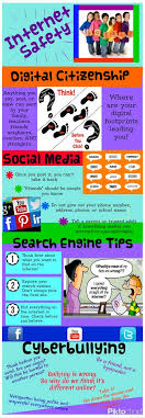 best technology posters ideas safety online classroom posters and resources for teaching students about digital citizenship educational technology and mobile learning