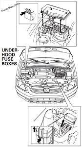 honda pilot 2003 2008 < fuse box diagram the primary under hood fuse box is located on the passenger s side of the engine compartment the secondary fuse box is in the engine compartment next to